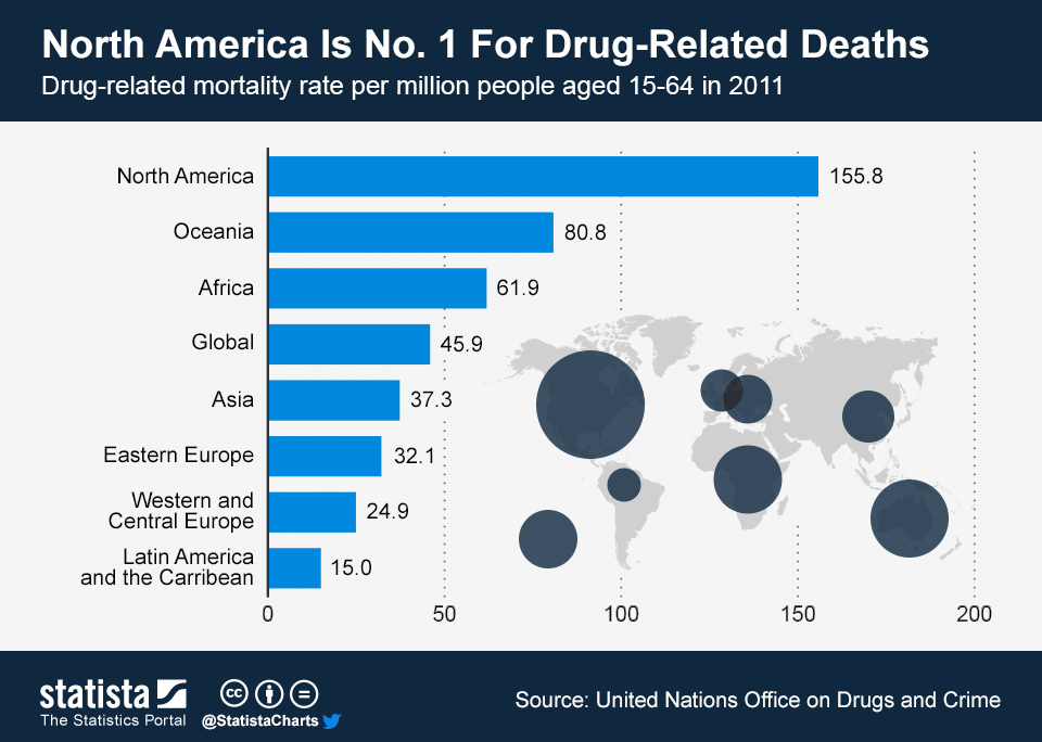 an analysis of drug war in america America's war on drugs began in earnest with the presidential tenure of richard nixon, who was the first president to openly discuss america's alleged problem with drugs (hurley, 1989.